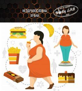 нездравословна храна